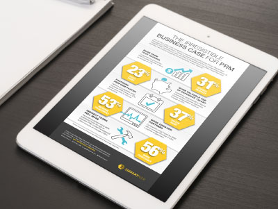 infographic-irresistible-business-case-for-prm